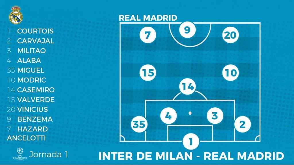 Once titular del Real Madrid ante el Inter de Milán