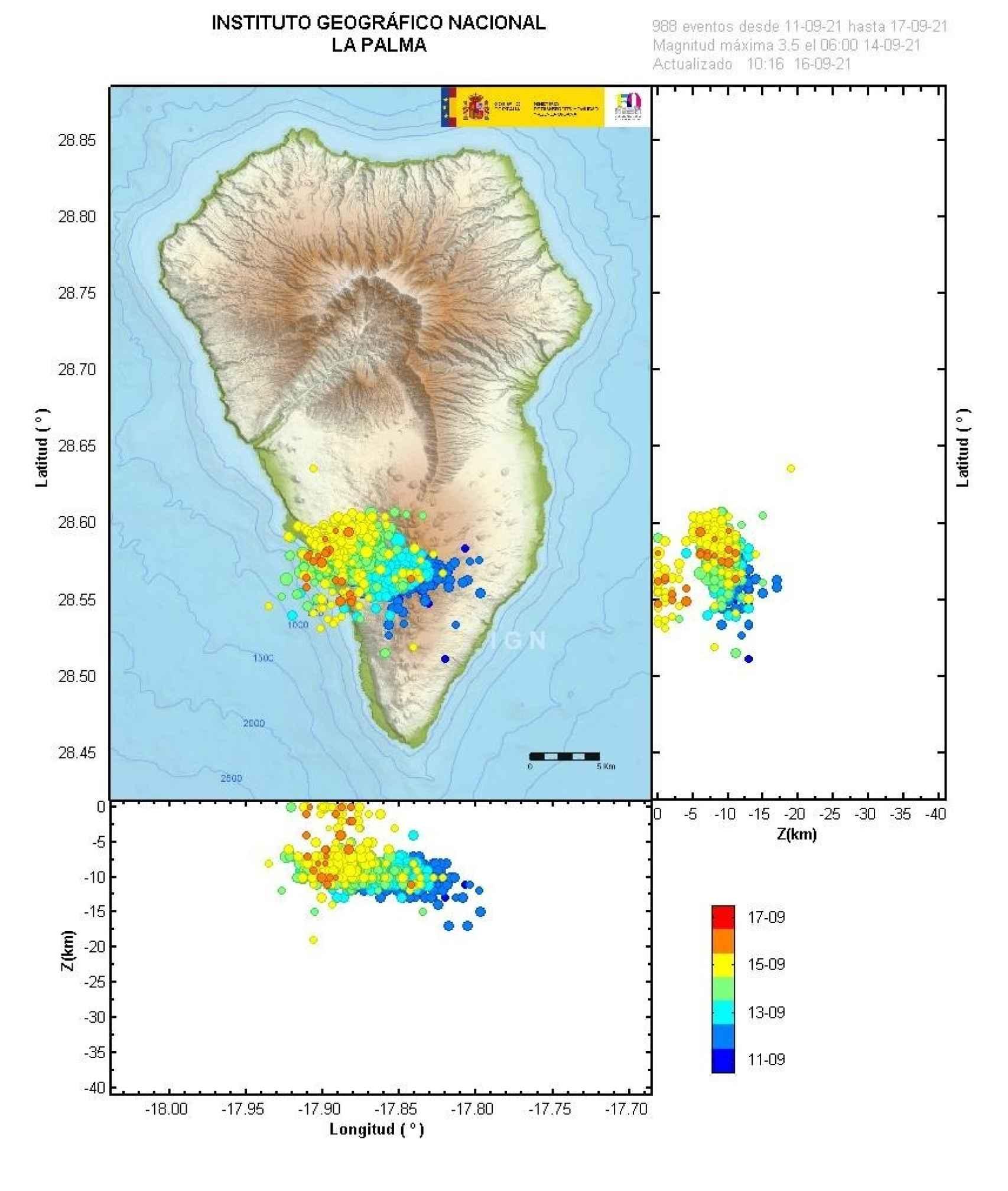 El enjambre sísmico de La Palma.