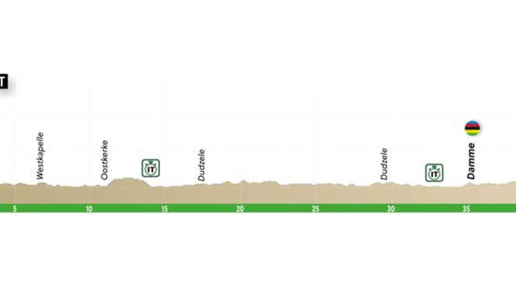 En directo   Siga la contrarreloj del mundial de ciclismo en 2021 disputado en Flandes
