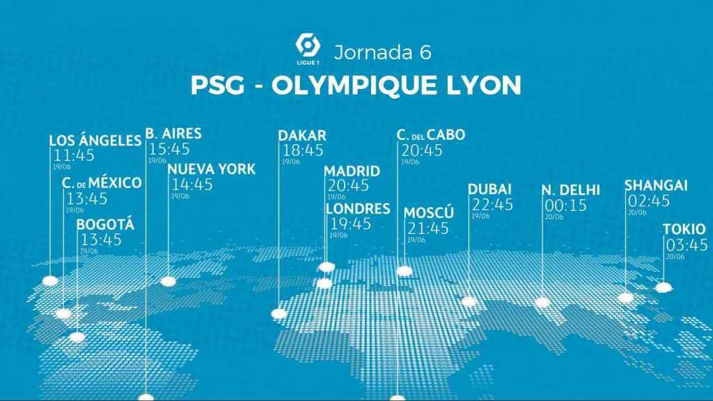 Horario del PSG - Olympique de Lyon