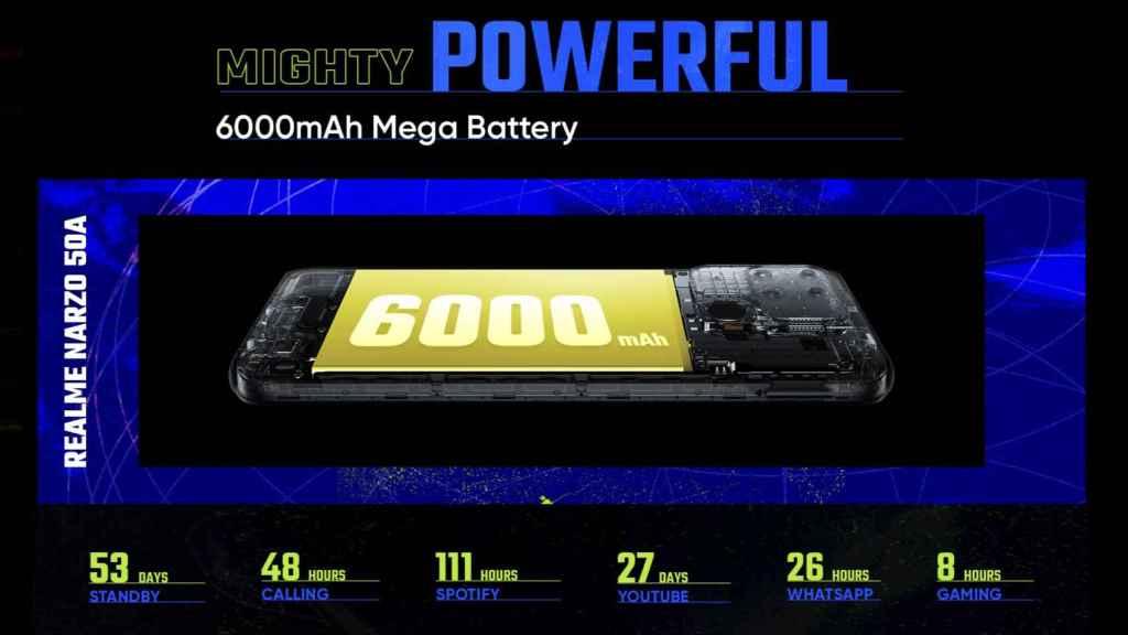 Realme Narzo 50 batería