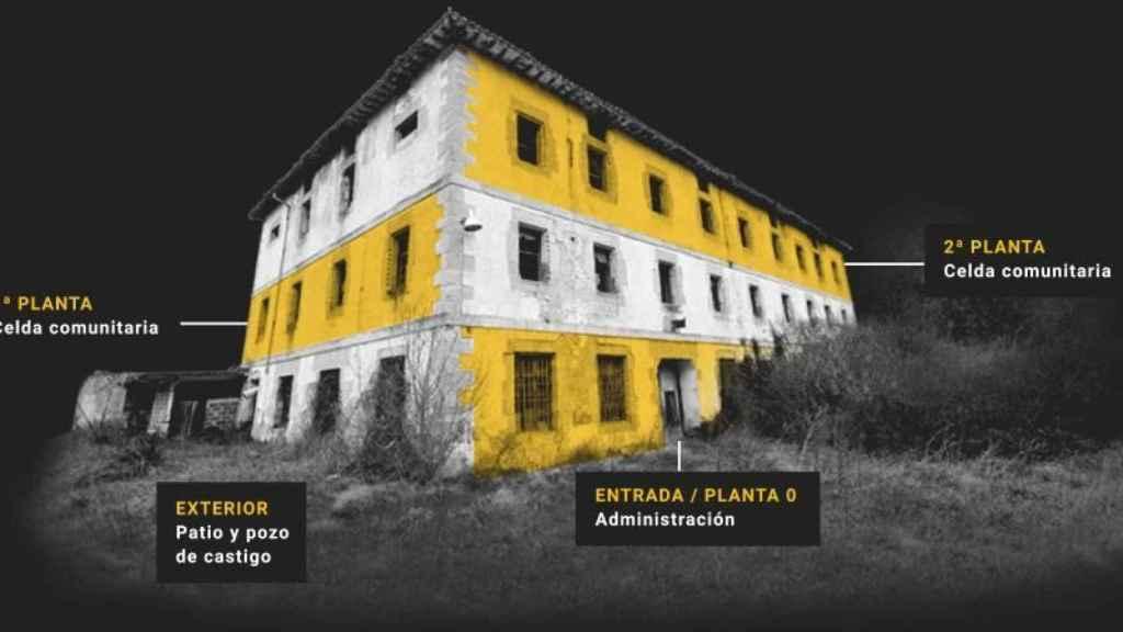 Penal de Valdenoceda en Burgos