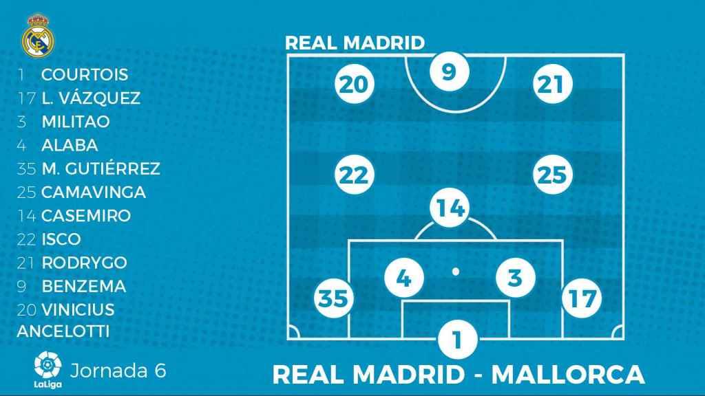 Once titular del Real Madrid ante el Mallorca