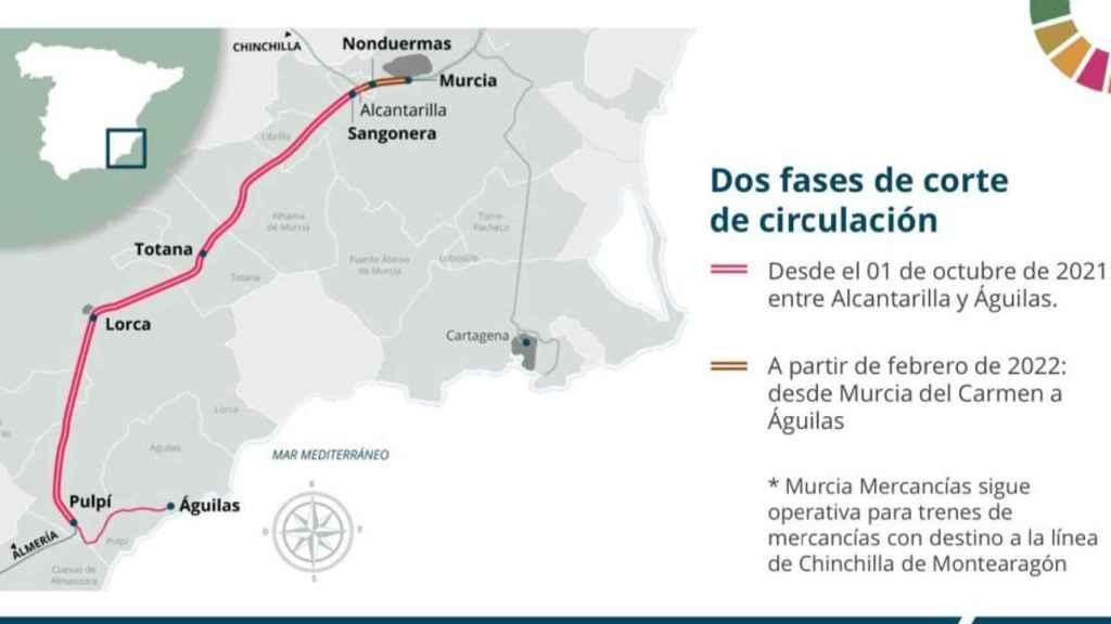 Mapa y cronología de as actuaciones en la línea ferroviaria de la Región de Murcia.