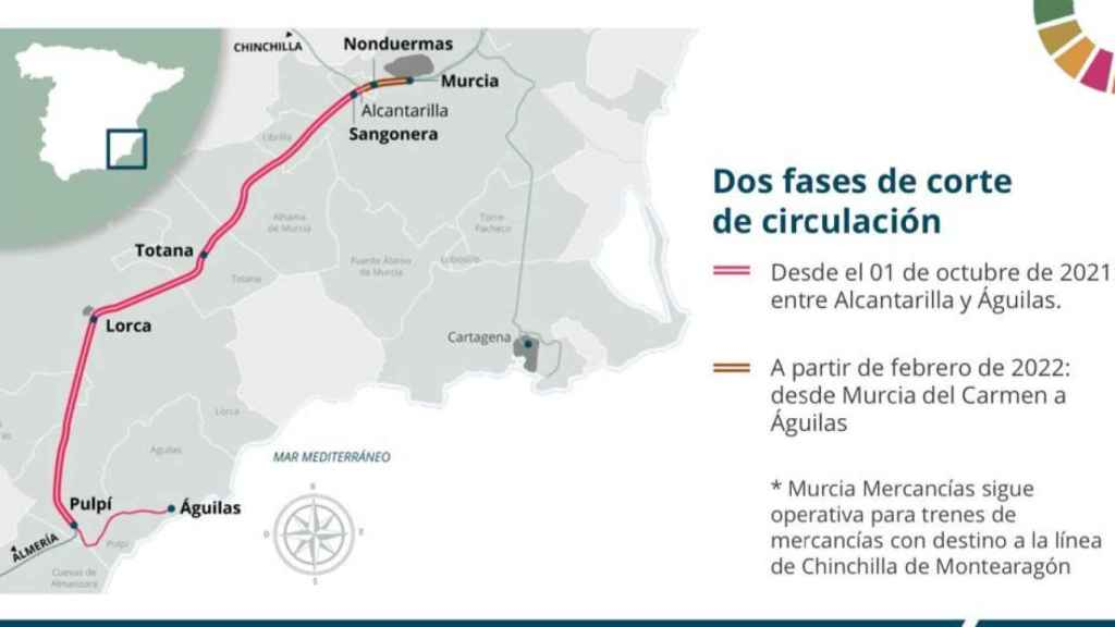 Las obras por el Corredor Mediterráneo afectarán a la línea de cercanías Murcia-Águilas.