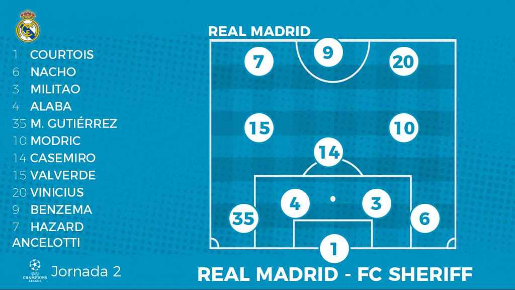 Once titular del Real Madrid ante el Sheriff