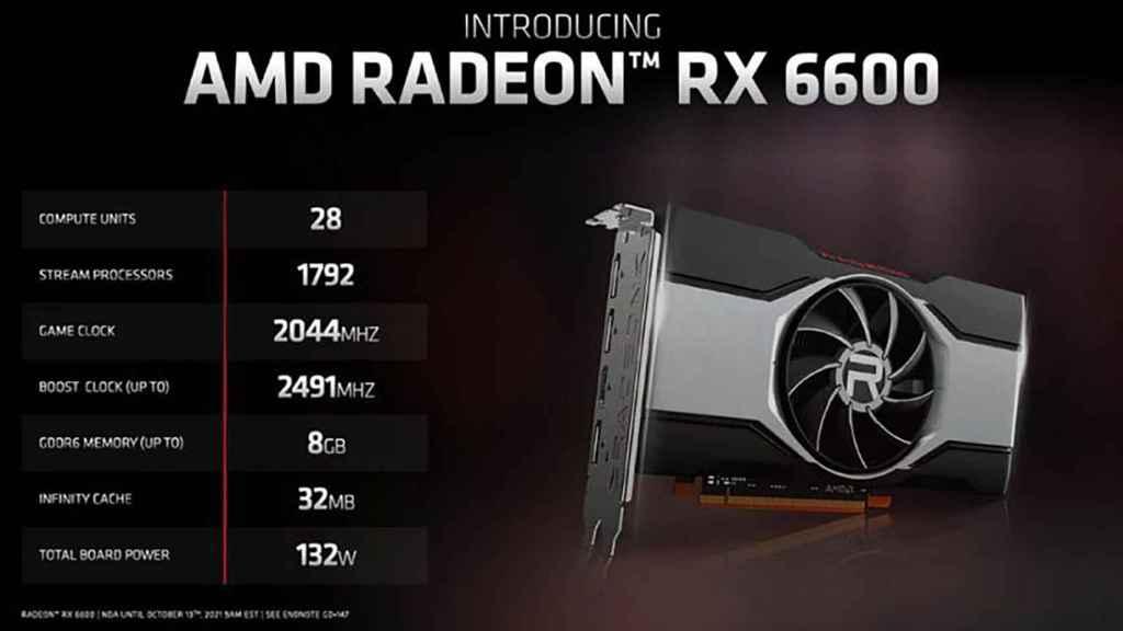 Radeon RX 6600.