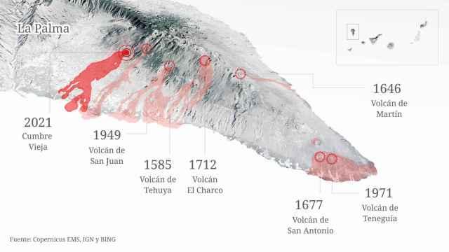 Infografía de las siete erupciones históricas en La Palma.